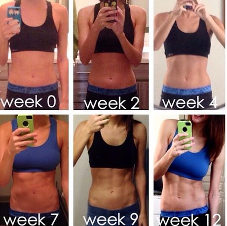 спорт до и после девушки фото