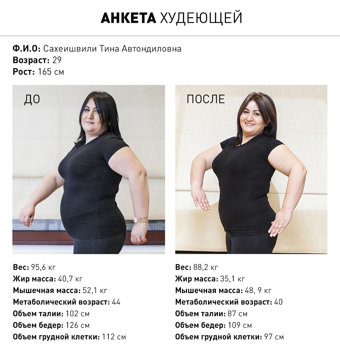 как похудеть за 3 недели без диет