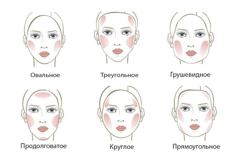 peopletalk face