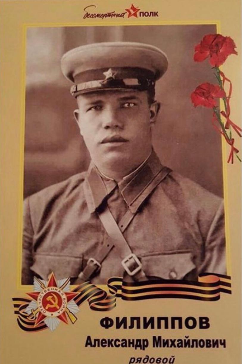 Александр Михайлович Филиппов